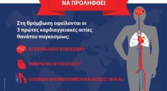 Χιλιάδες Έλληνες χάνουν τη ζωή τους κάθε χρόνο λόγω θρόμβωσης